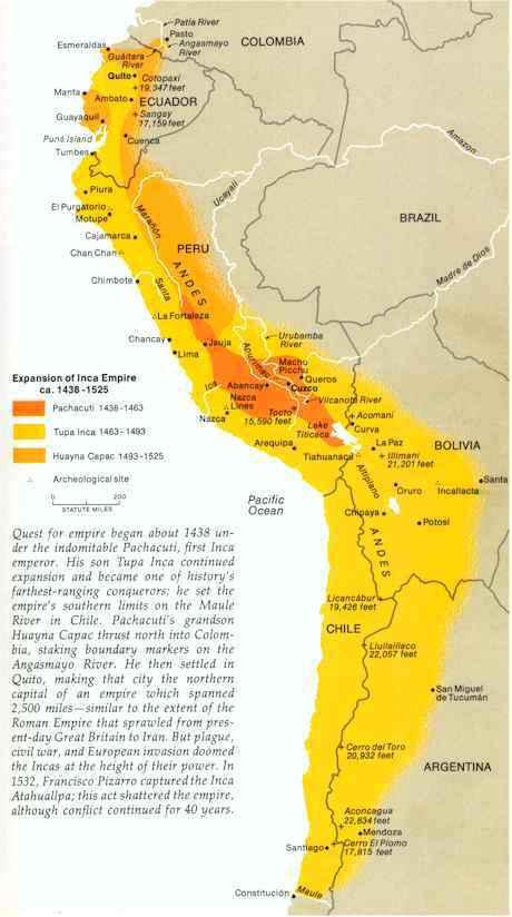 ancien empire inca