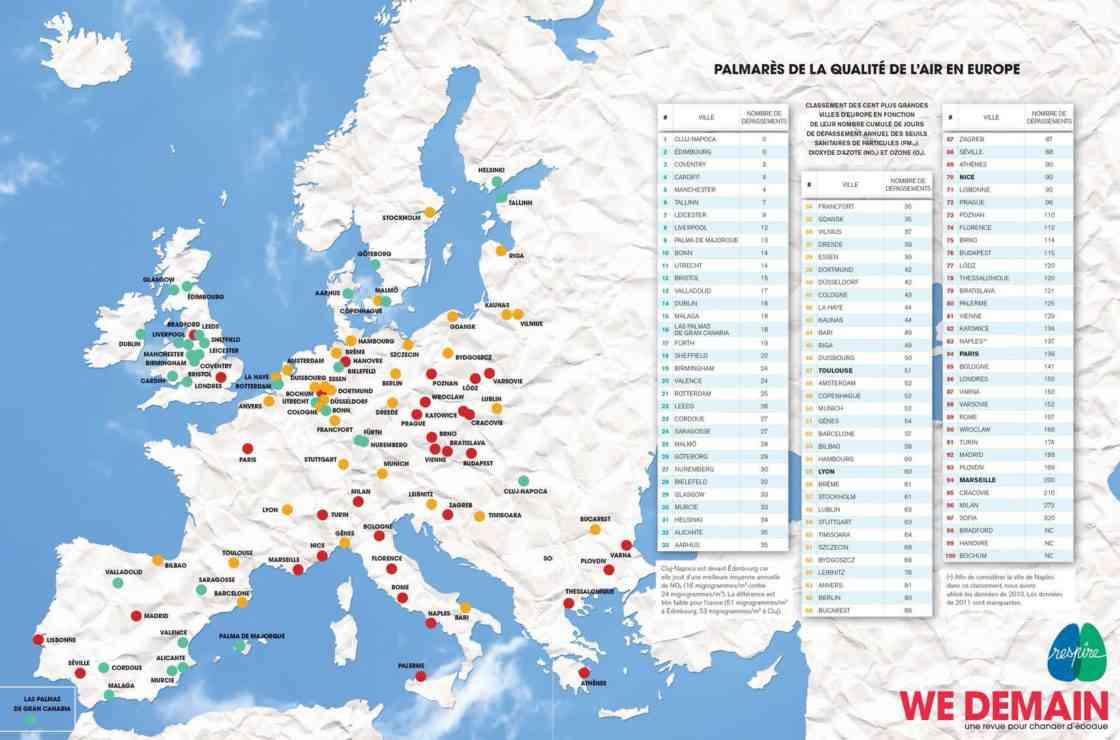 carte europe villes