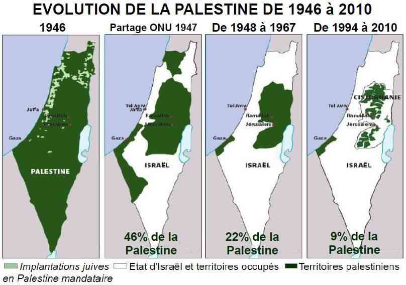 la palestine