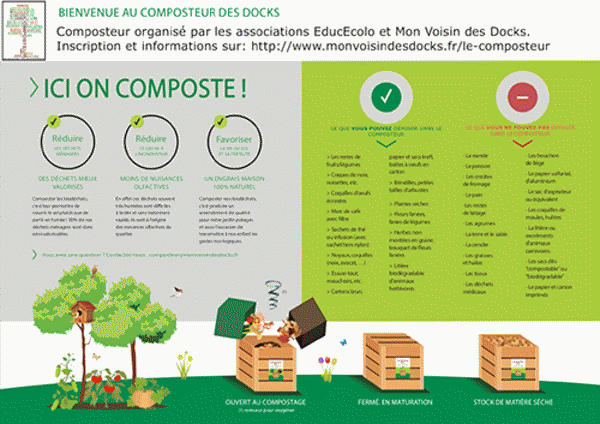 le compostage en 4 points