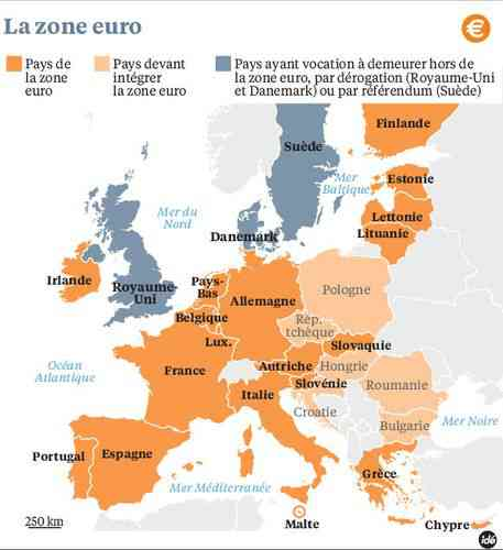 pays zone europe
