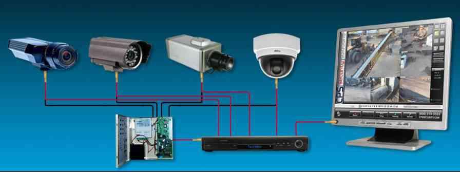 video surveillance sur pda