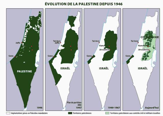 Carte et repères sur la Palestine