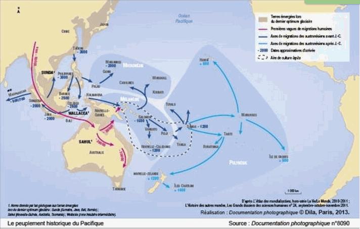 le peuplement des iles du pacifique