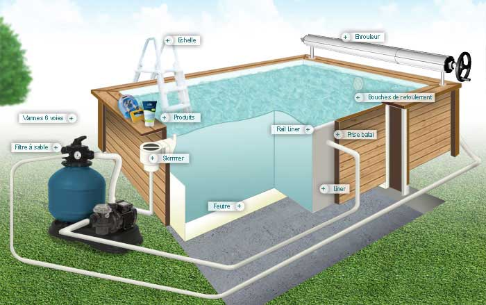 Mode d'emploi pour une piscine hors sol