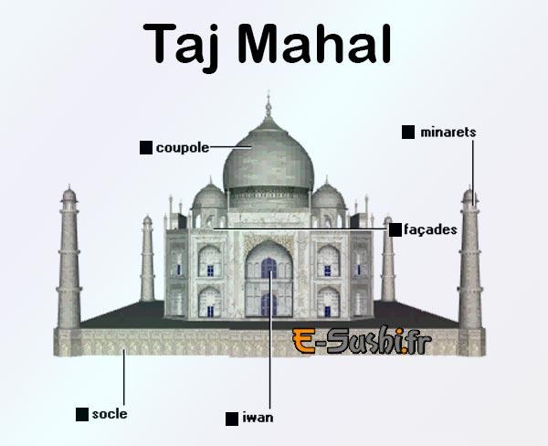 Le Taj Mahal - Architecture