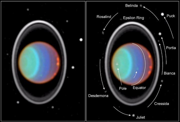 Uranus et ses lunes