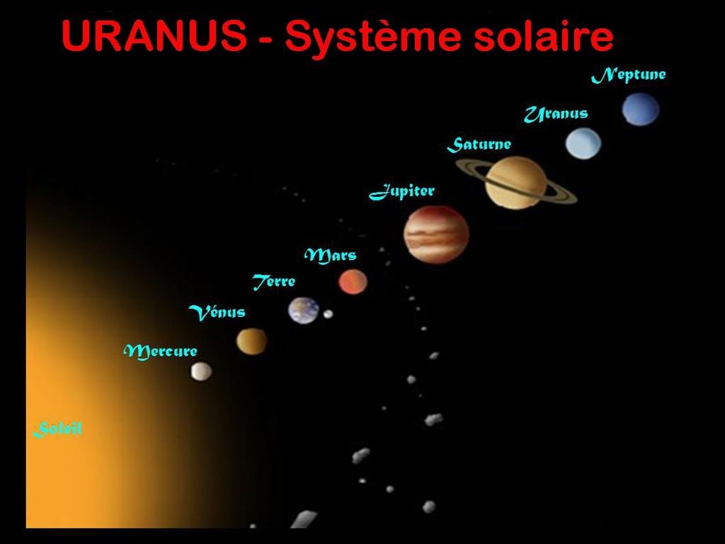 Uranus et planètes du système solaire