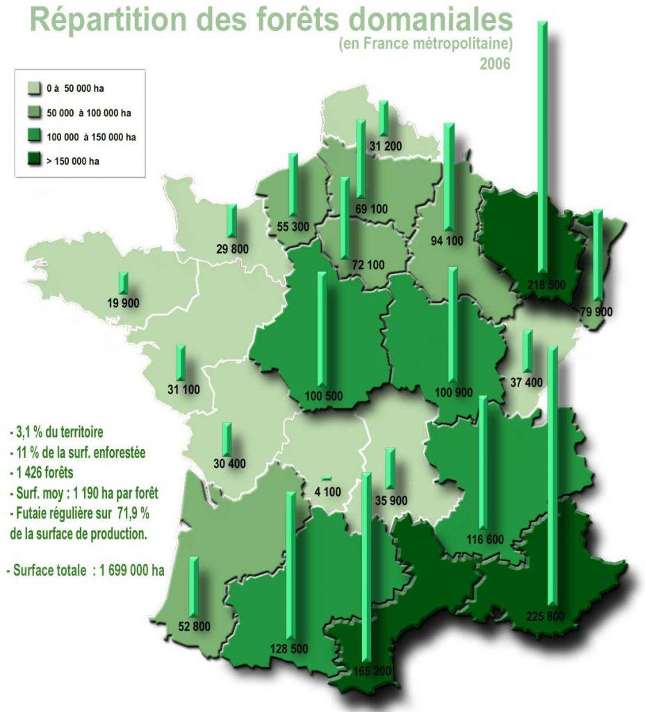 Forêts de France