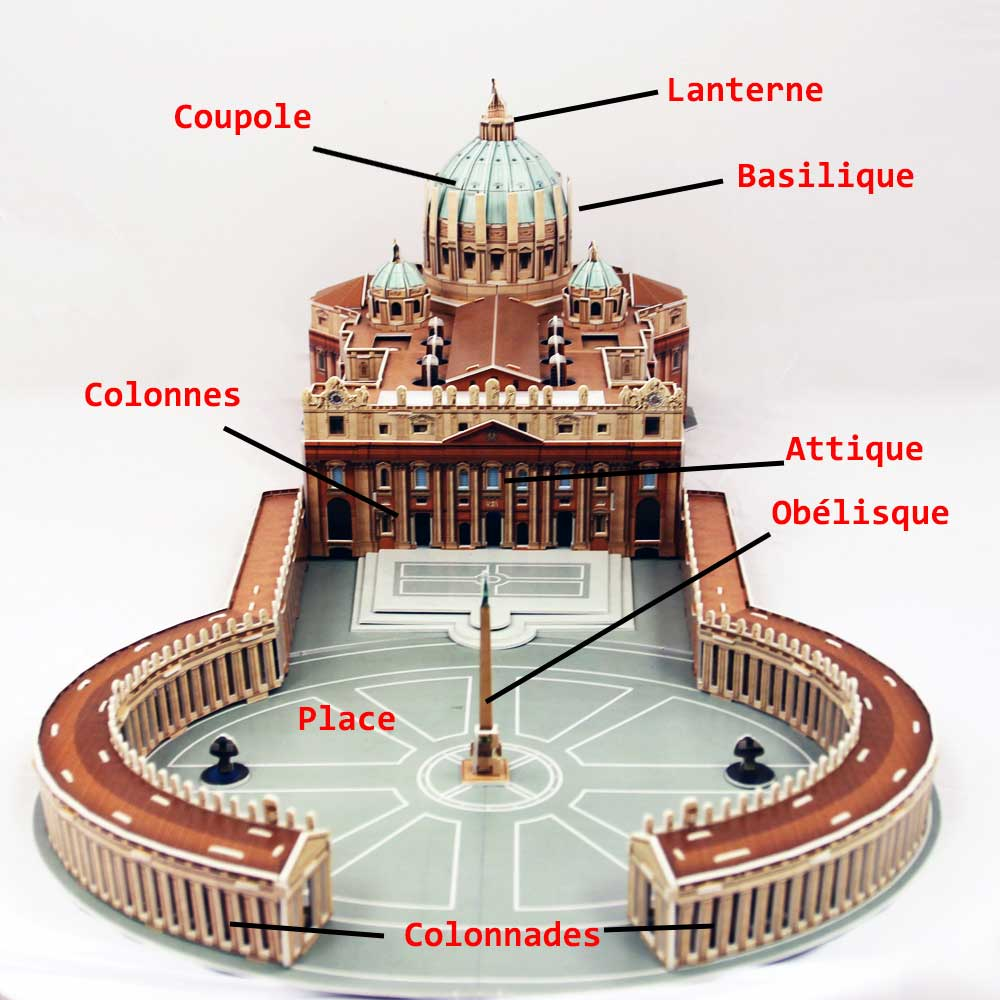 architecture-basilique-saint-pierre